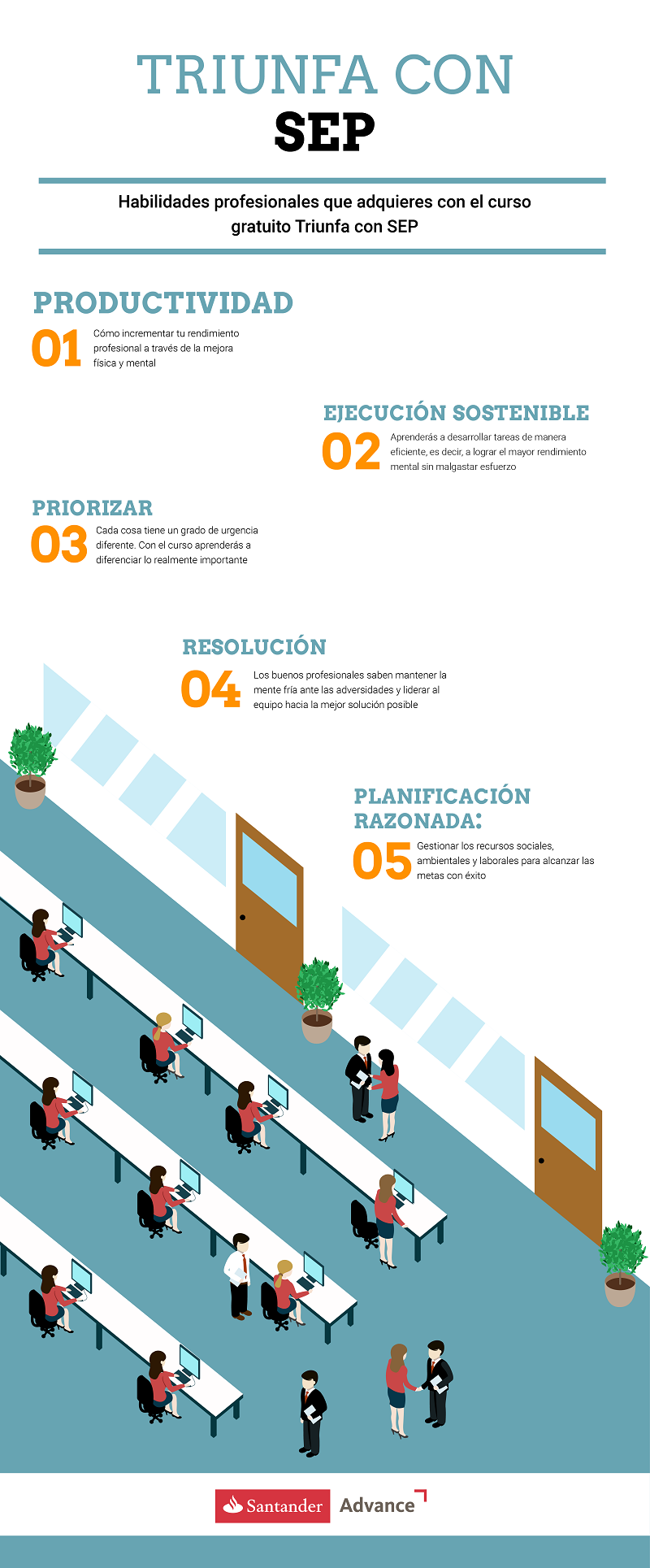 Banco Santander Uruguay | Habilidades profesionales que adquirirás ...